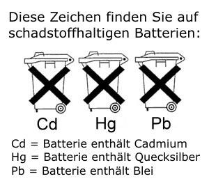 Falls das Angebot Akkus oder Batterien umfasst. Batterien und Akkus gehören nicht in den Hausmüll. Als Verbraucher sind Sie gesetzlich verpflichtet, gebrauchte Batterien und Akkus zurückgeben. Sie können Ihre alten Batterien und Akkus bei den öffentlichen Sammelstellen in Ihrer Gemeinde oder überall dort abgeben, wo Batterien und Akkus der betreffenden Art verkrauft werden. Sie können Ihre Batterien auch im Versand unentgeltlich zurüchgeben. Falls Sie von der zuletzt genannten Möglichkeit Gebrauch machen wollen, schicken Sie Ihre alten Batterien und Akkus bitte ausreichend frankiert an unsere Adresse (s.u).Diese Zeichen finden Sie auf schadstoffhaltigen Batterien uns Akkus:
